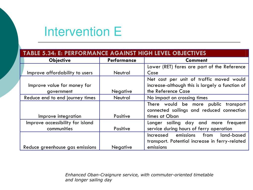 Intervention E