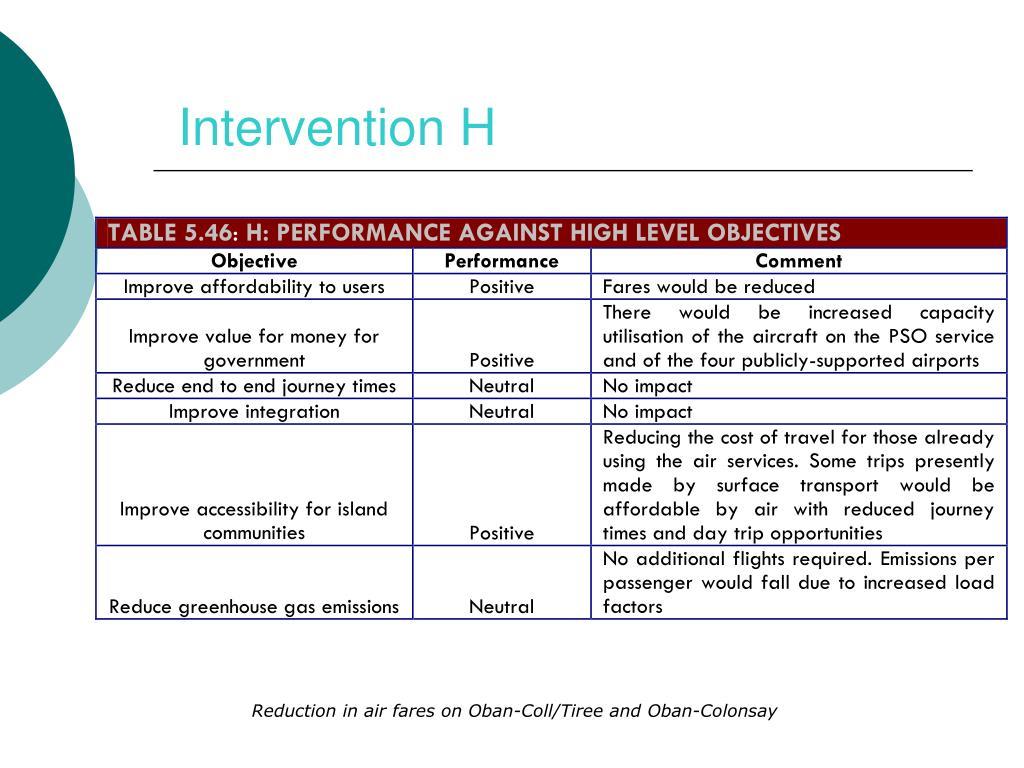 Intervention H