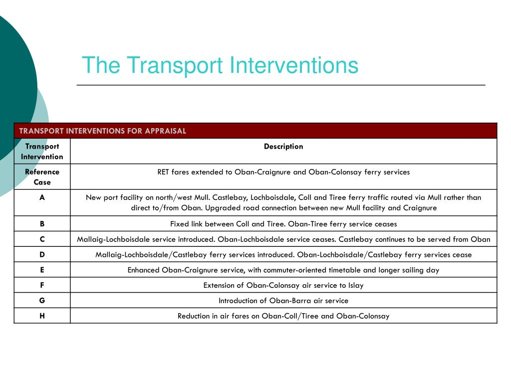 The Transport Interventions