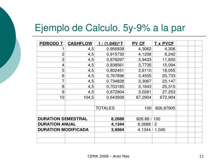 Ejemplo de Calculo. 5y-9% a la par