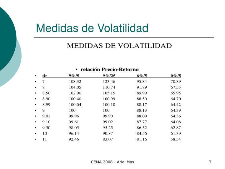 Medidas de Volatilidad