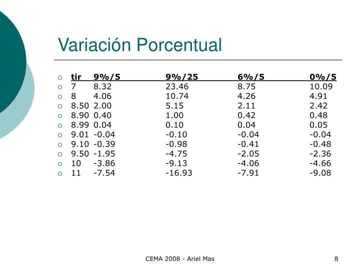 Variación Porcentual