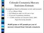 colorado crematoria mercury emissions estimate