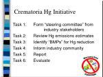 crematoria hg initiative
