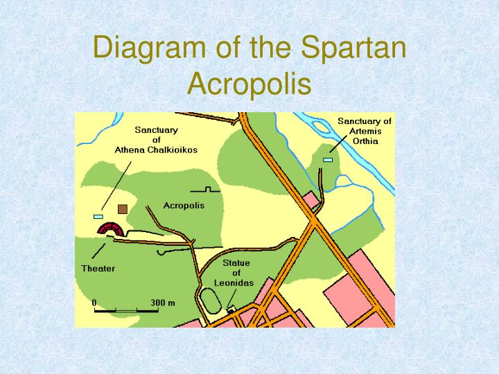 Diagram of the Spartan Acropolis