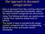 our approach to document categorization