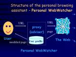 structure of the personal browsing assistant personal webwatcher