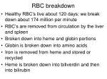 rbc breakdown