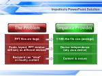 impatica s powerpoint solution