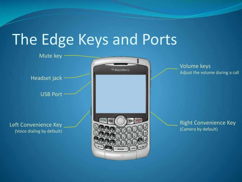 The Edge Keys and Ports