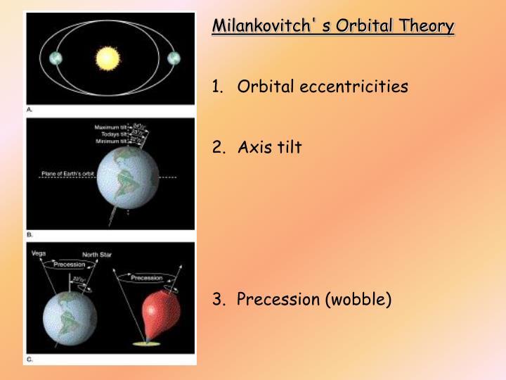 Milankovitch' s Orbital Theory