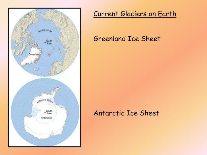Current Glaciers on Earth