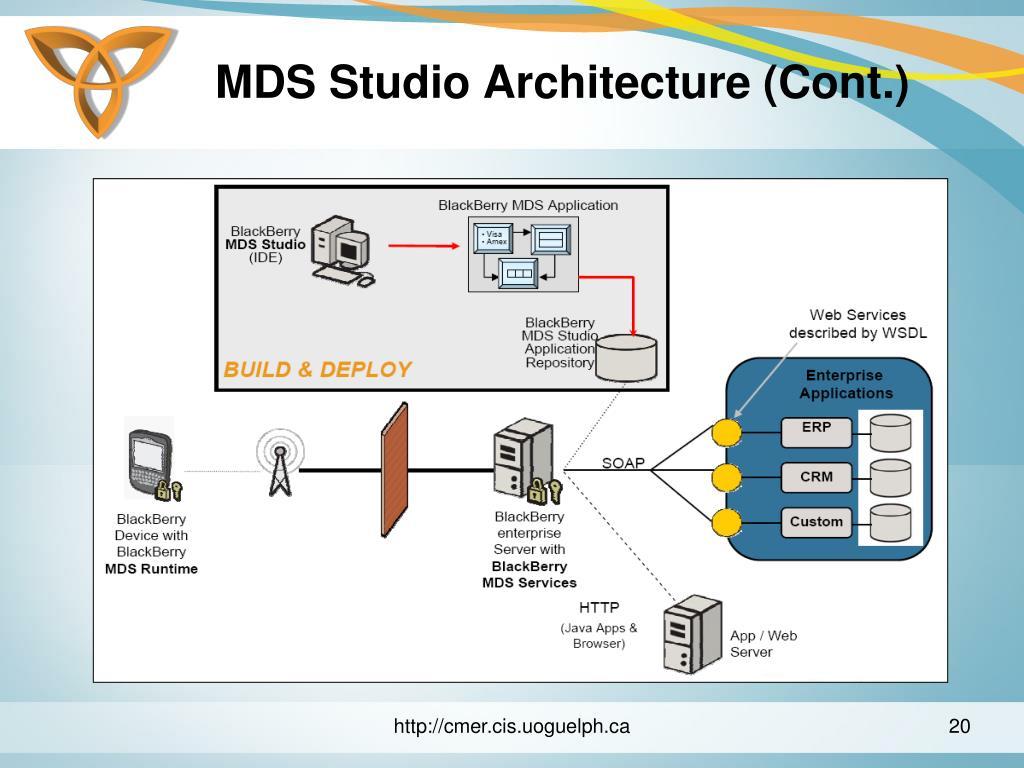 MDS Studio Architecture (Cont.)