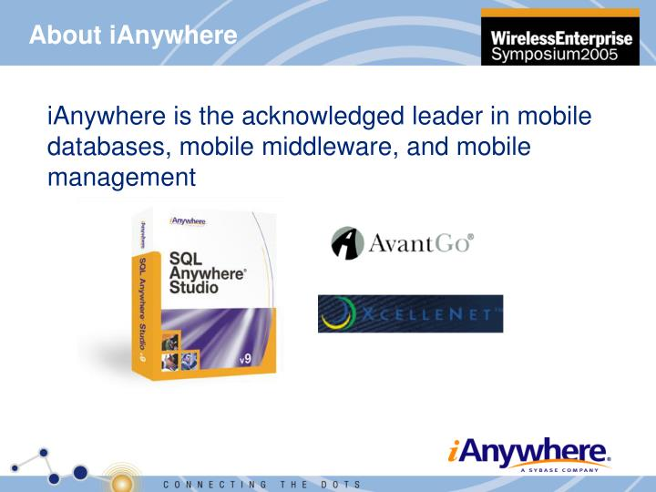 About ianywhere