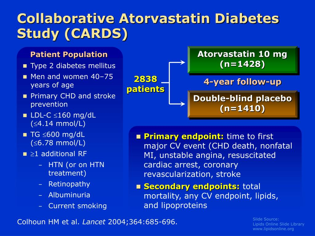 atorvachol vs lipitor y diabetes