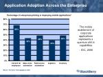 application adoption across the enterprise