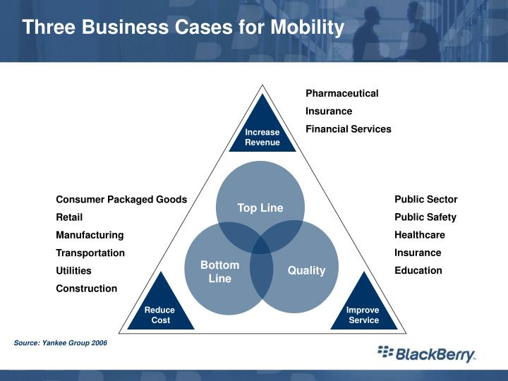 Three business cases for mobility