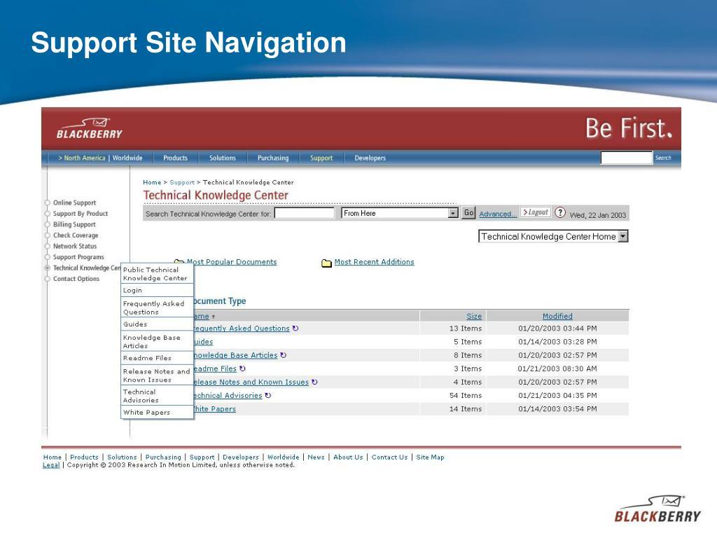 Support Site Navigation