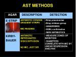 ast methods