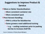 suggestions to improve product service