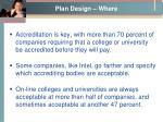 plan design where15