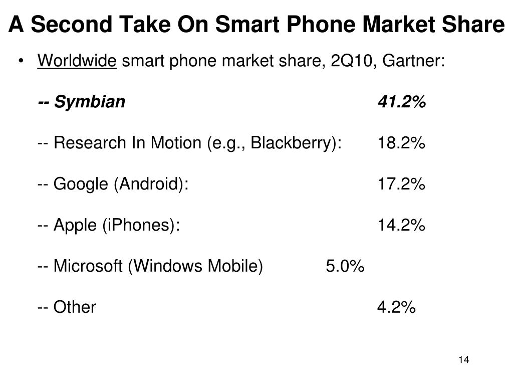 A Second Take On Smart Phone Market Share