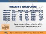 utsa sfr faculty counts