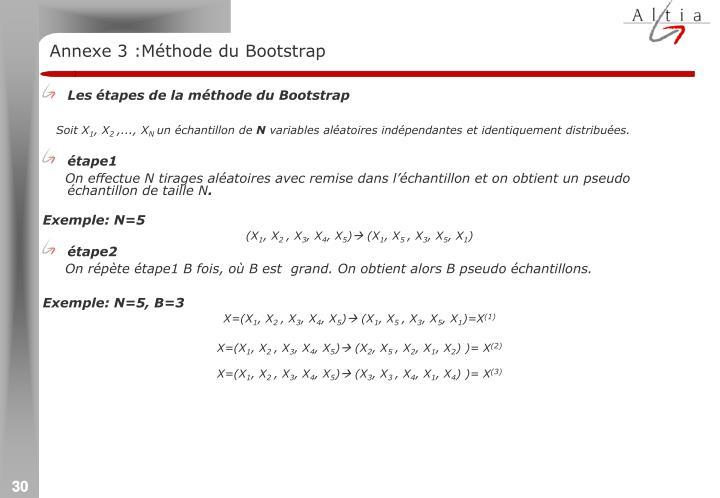 Annexe 3 :Méthode du Bootstrap