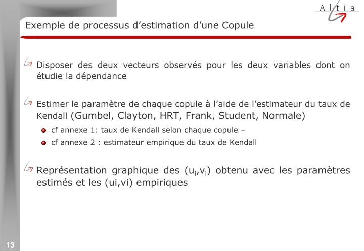 Exemple de processus d'estimation d'une Copule