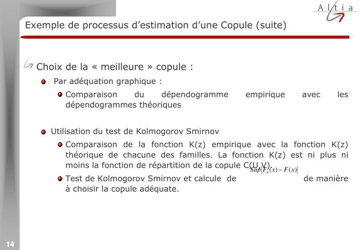 Exemple de processus d'estimation d'une Copule (suite)