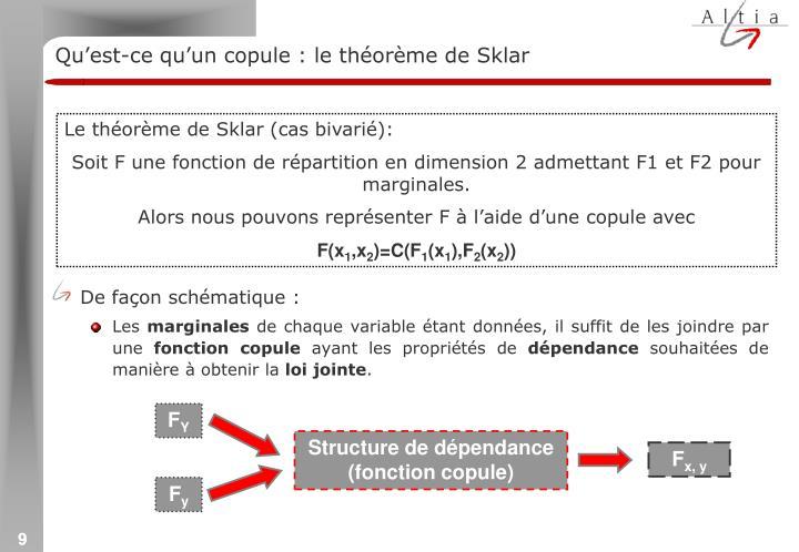 Qu'est-ce qu'un copule : le théorème de Sklar
