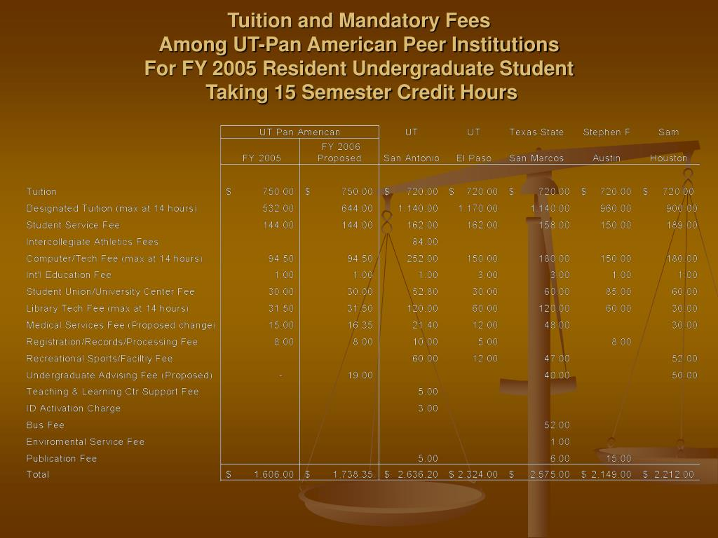 Tuition and Mandatory Fees