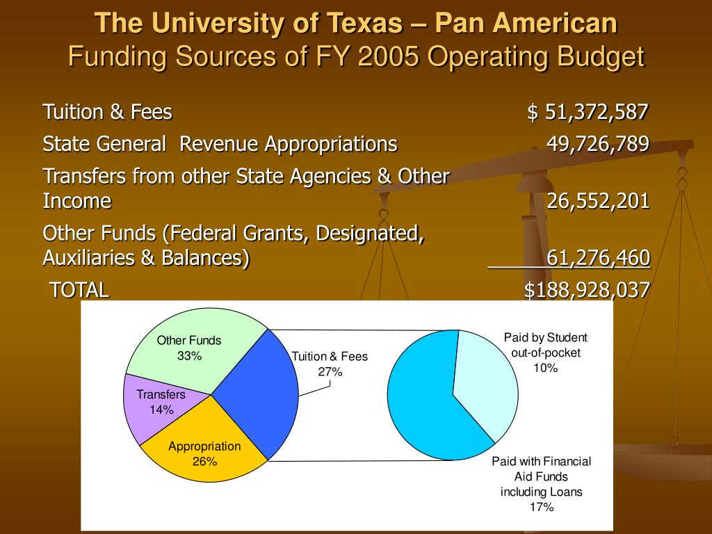 The University of Texas – Pan American