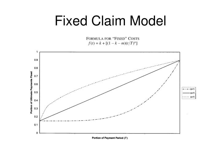 Fixed Claim Model