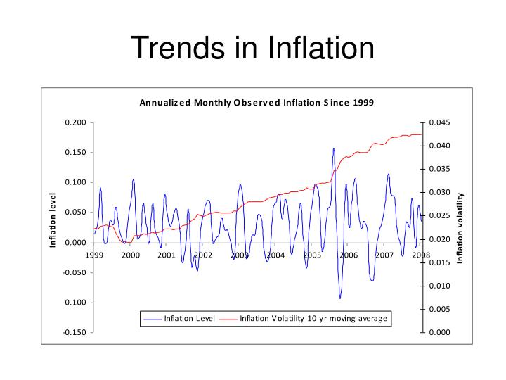 Trends in Inflation
