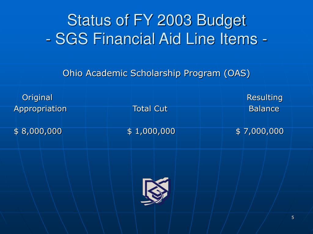 Status of FY 2003 Budget