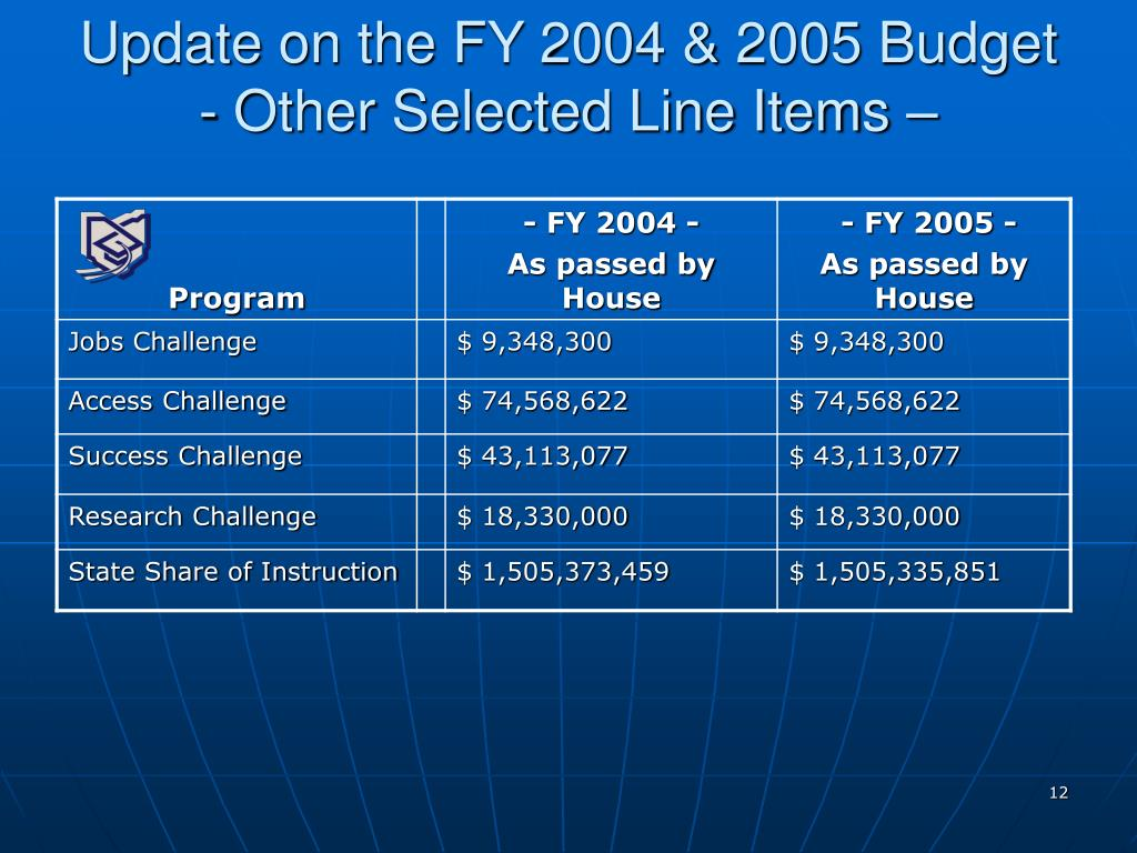 Update on the FY 2004 & 2005 Budget