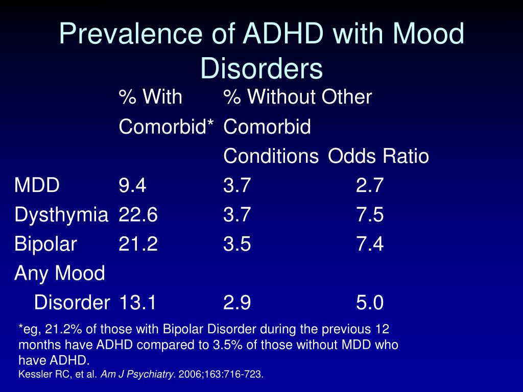 adhd comorbid conditions adults