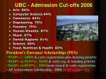 ubc admission cut offs 2006