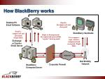how blackberry works