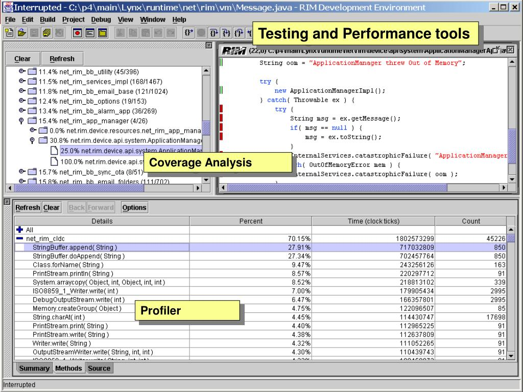 Testing and Performance tools