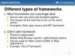 different types of frameworks