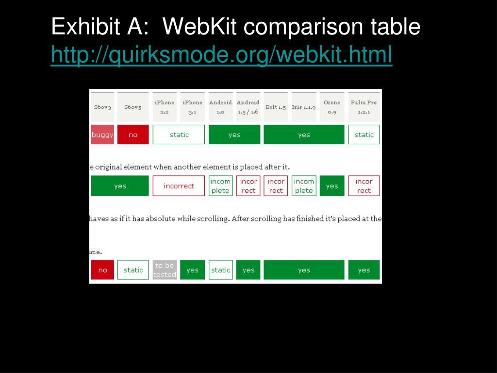 Exhibit A:  WebKit comparison table