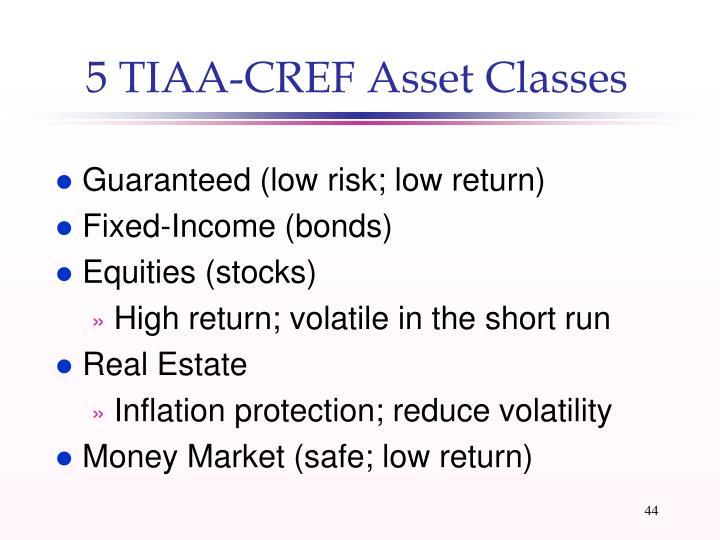 5 TIAA-CREF Asset Classes