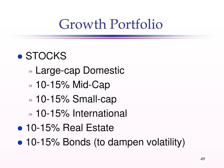 Growth Portfolio