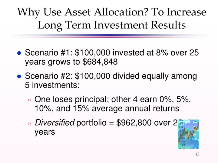 Why Use Asset Allocation? To Increase Long Term Investment Results