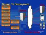 design to deployment