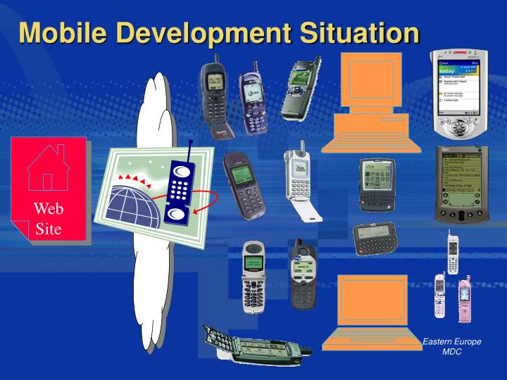 Mobile development situation