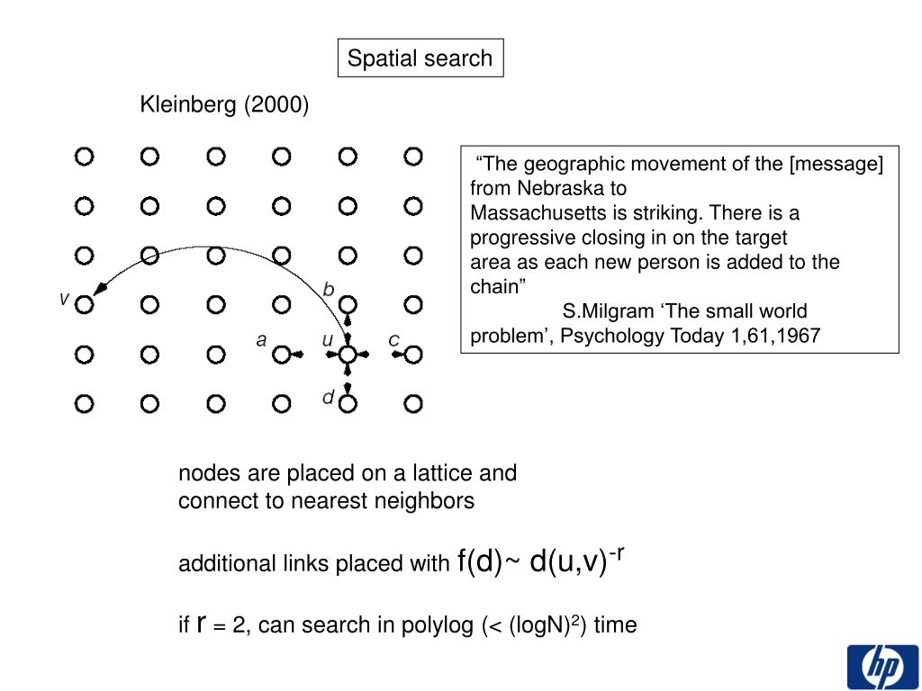 Spatial search
