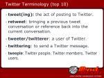 twitter terminology top 1012